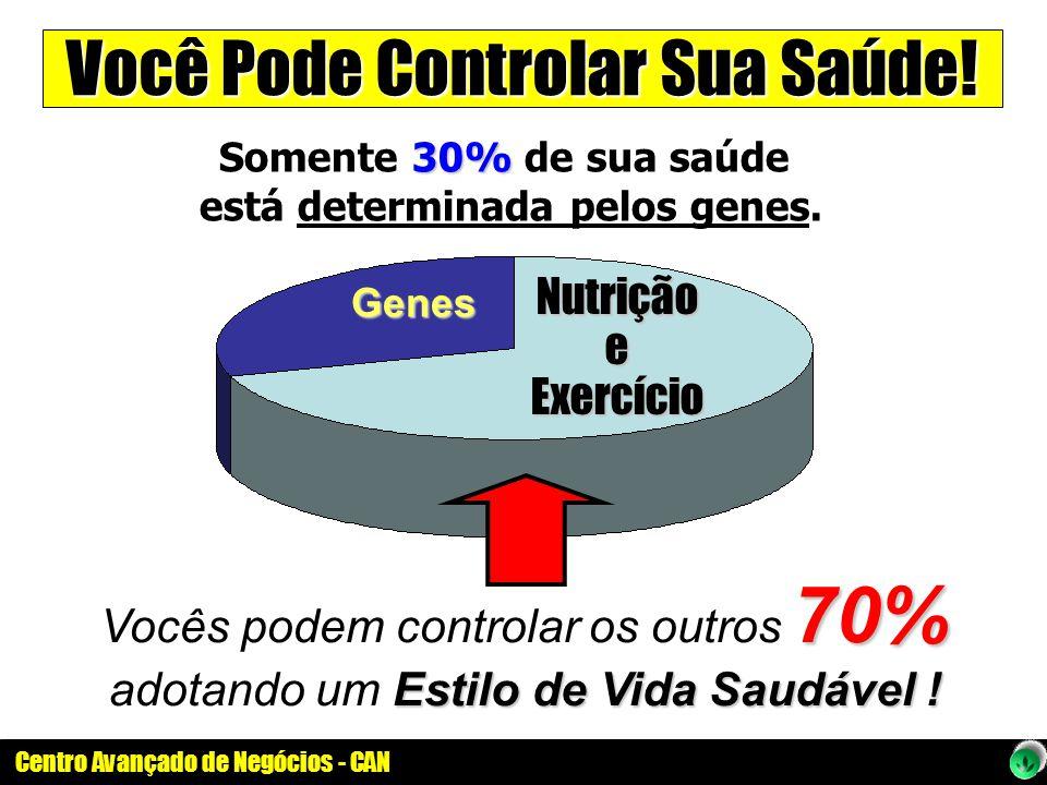 Você Pode Controlar Sua Saúde!