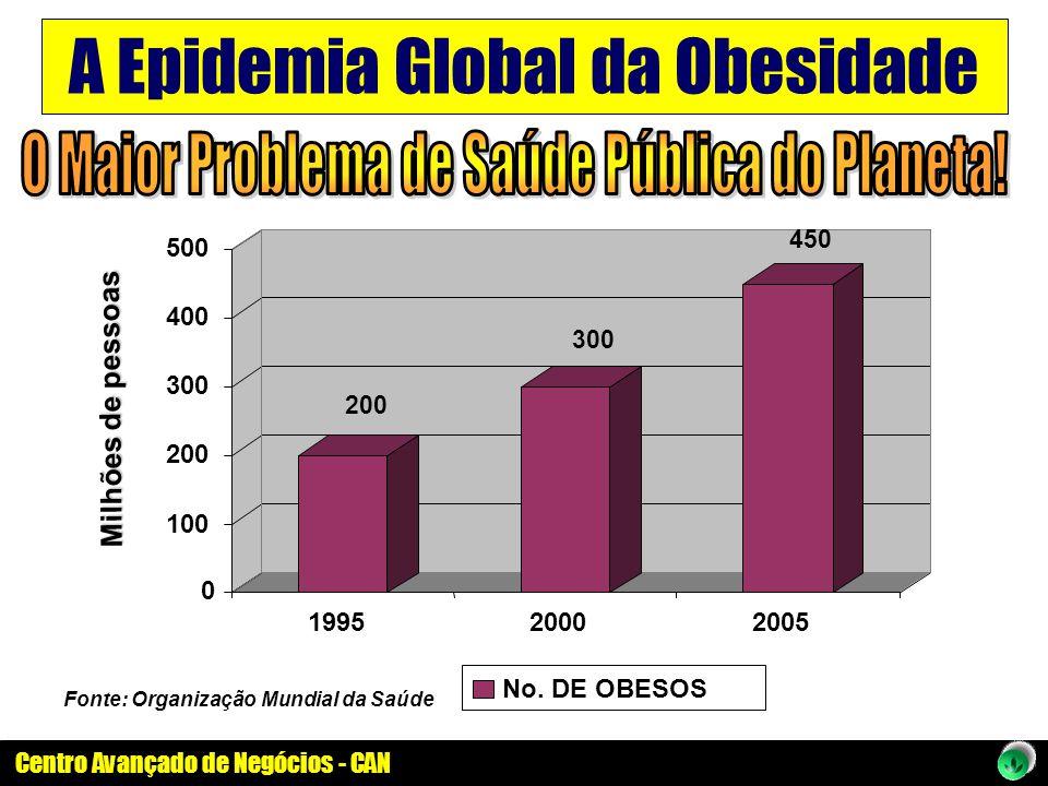 O Maior Problema de Saúde Pública do Planeta!