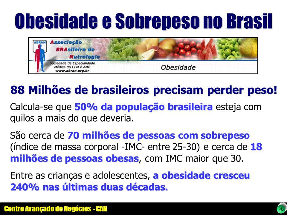 88 Milhões de brasileiros precisam perder peso!