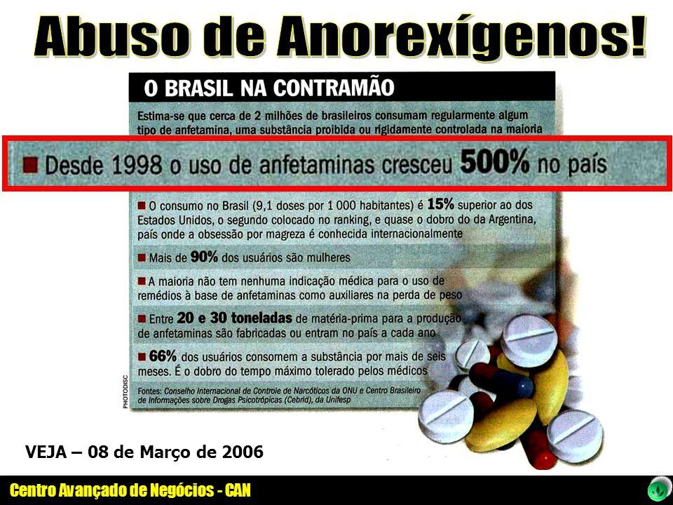 Abuso de Anorexígenos! VEJA – 08 de Março de 2006