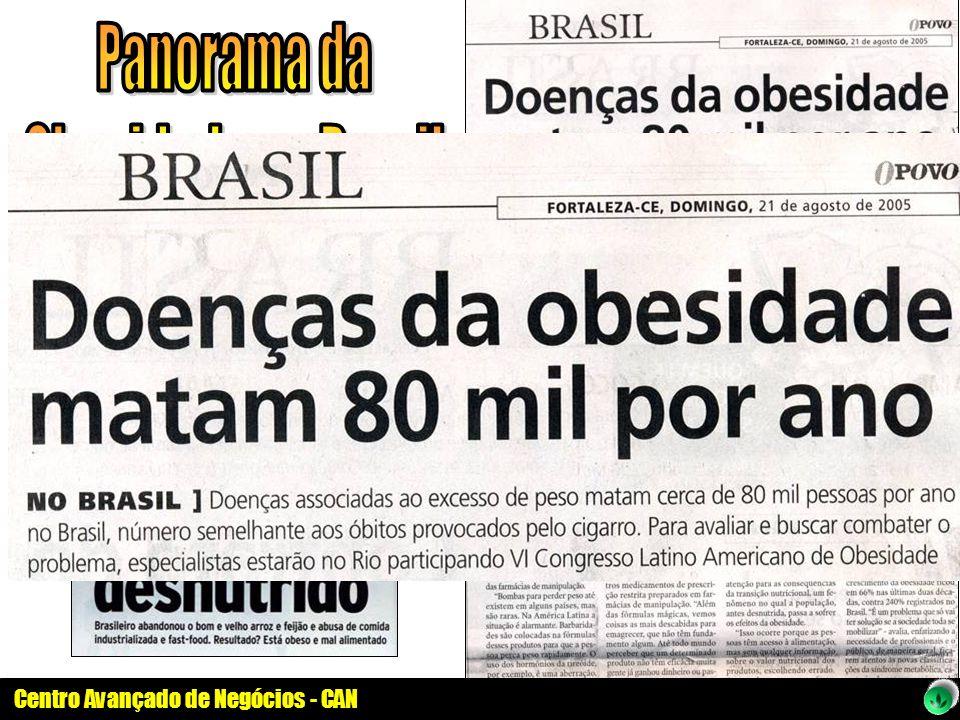 Panorama da Obesidade no Brasil