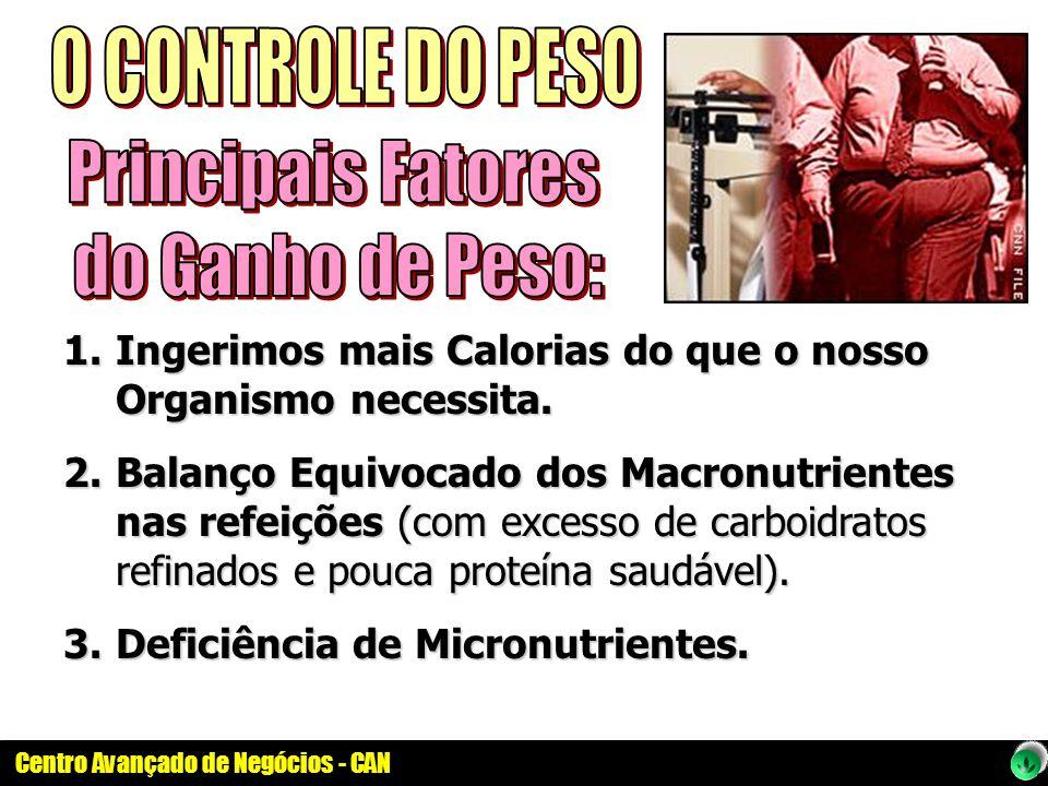 O CONTROLE DO PESO Principais Fatores do Ganho de Peso:
