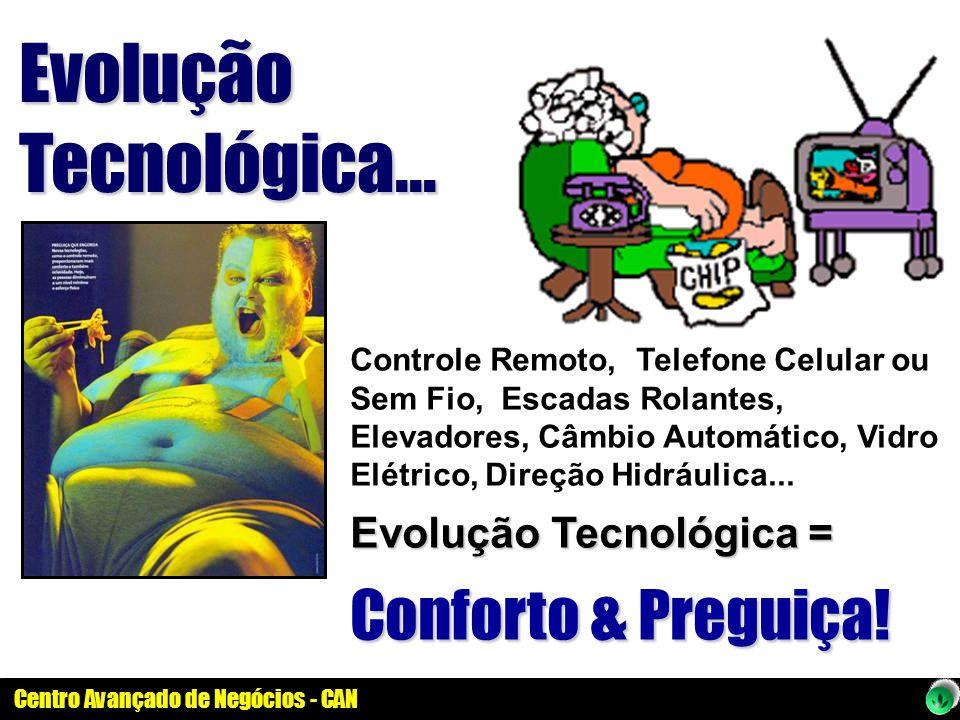 Evolução Tecnológica... Conforto & Preguiça! Evolução Tecnológica =