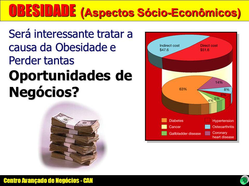 OBESIDADE (Aspectos Sócio-Econômicos)