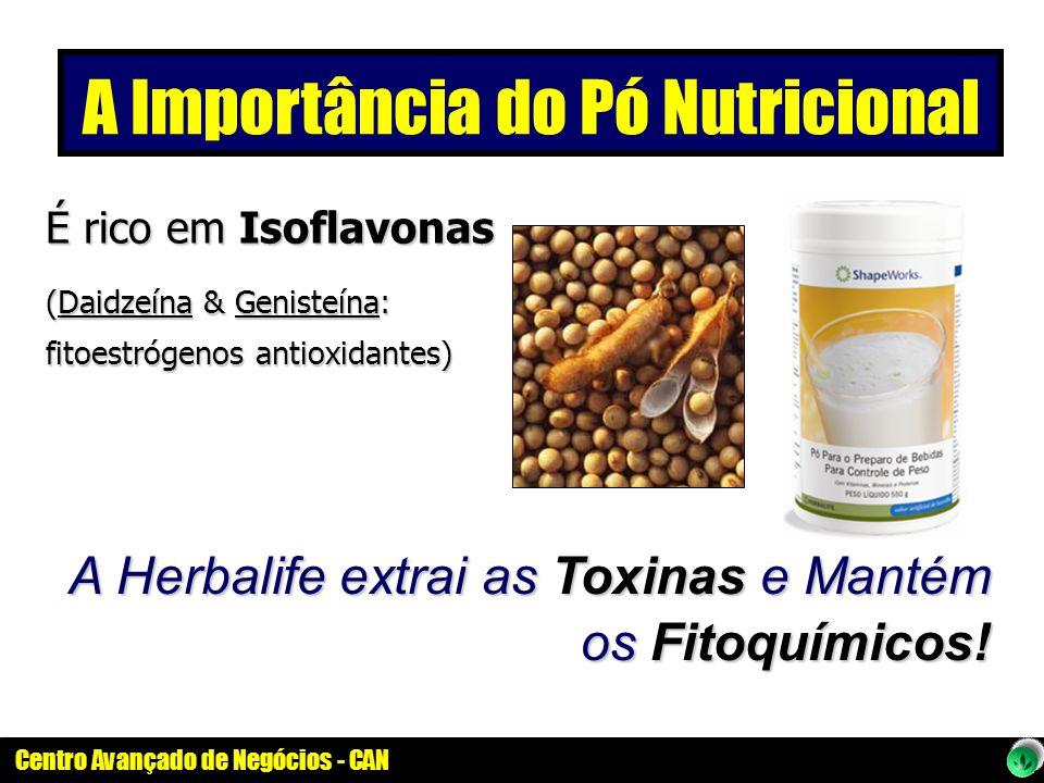 A Importância do Pó Nutricional