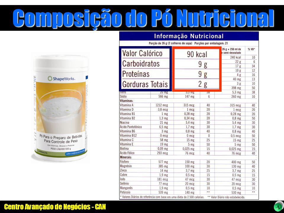 Composição do Pó Nutricional