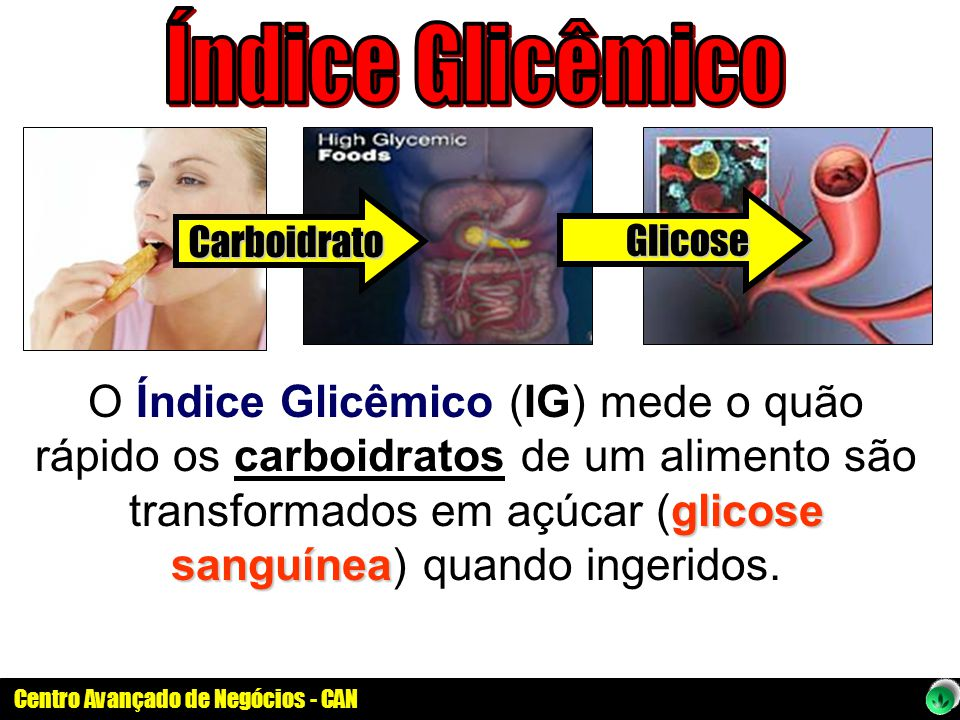 Índice Glicêmico Carboidrato. Glicose.