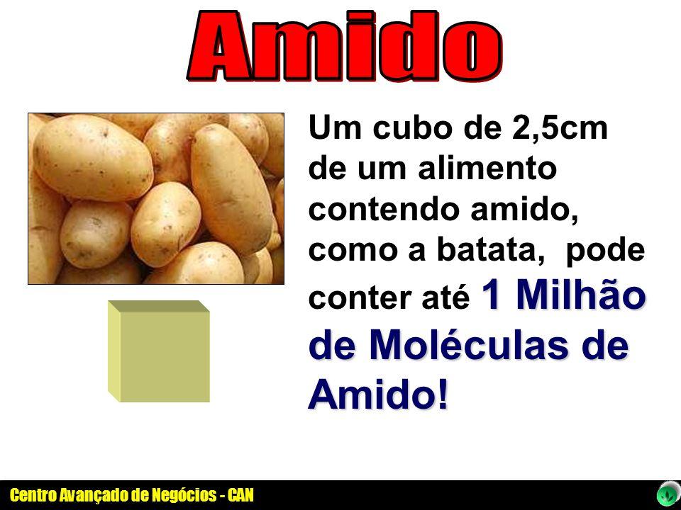 Amido Um cubo de 2,5cm de um alimento contendo amido, como a batata, pode conter até 1 Milhão de Moléculas de Amido!