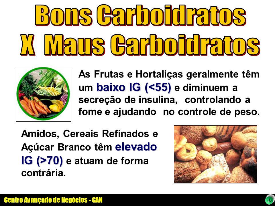 Bons Carboidratos X Maus Carboidratos