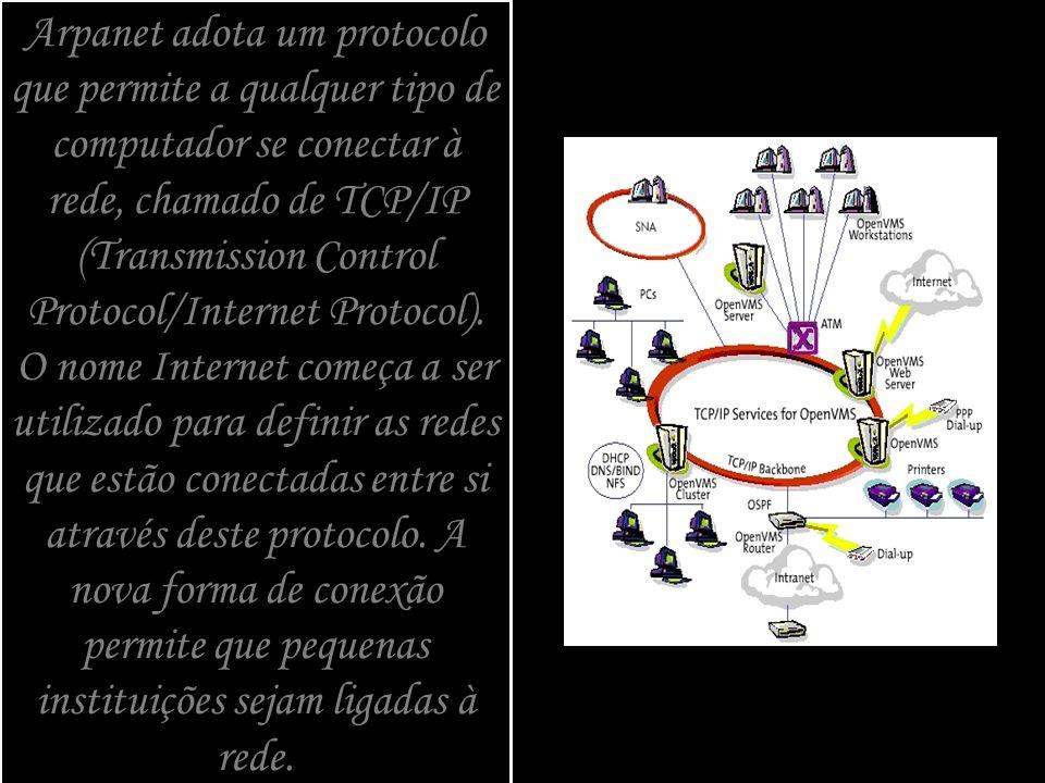 Arpanet adota um protocolo que permite a qualquer tipo de computador se conectar à rede, chamado de TCP/IP (Transmission Control Protocol/Internet Protocol).