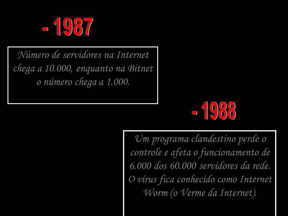 - 1987 Número de servidores na Internet chega a 10.000, enquanto na Bitnet o número chega a 1.000.