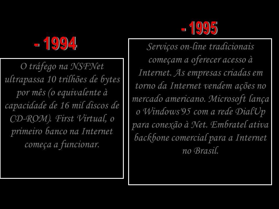 - 1995 - 1994.