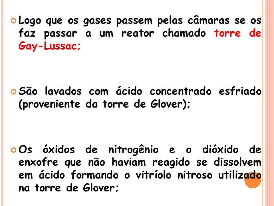 Logo que os gases passem pelas câmaras se os faz passar a um reator chamado torre de Gay-Lussac;