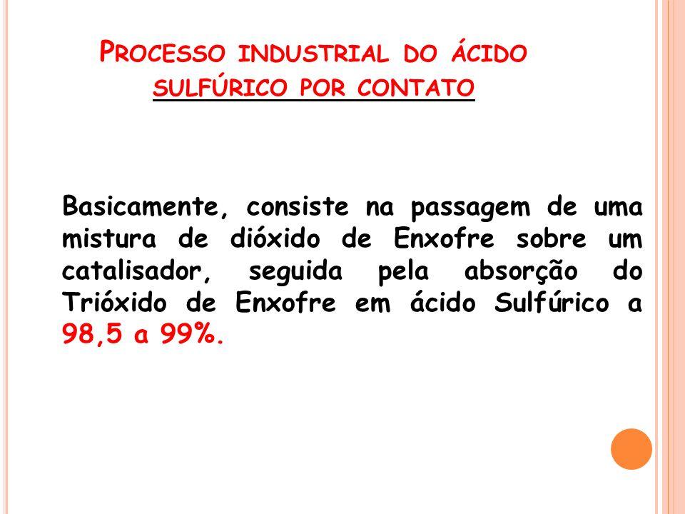 Processo industrial do ácido sulfúrico por contato