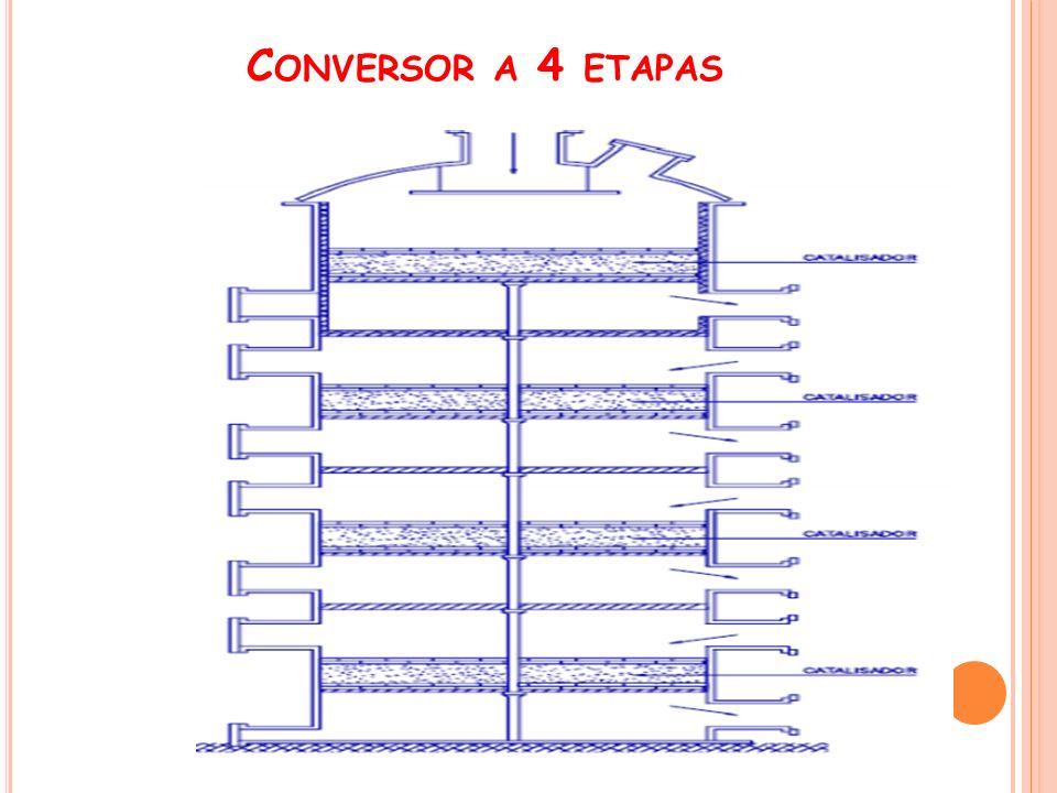 Conversor a 4 etapas