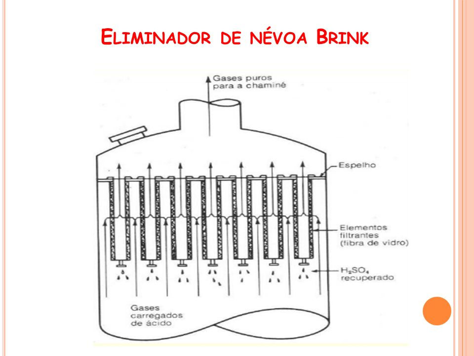 Eliminador de névoa Brink