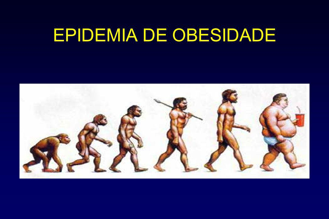 EPIDEMIA DE OBESIDADE