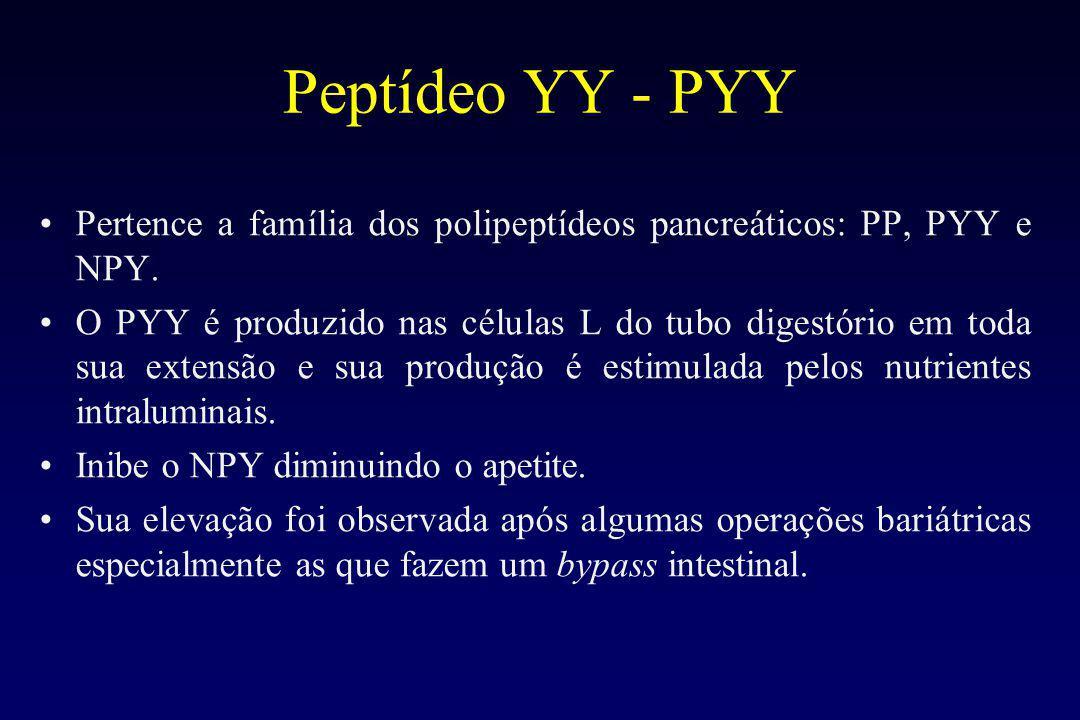 Peptídeo YY - PYY Pertence a família dos polipeptídeos pancreáticos: PP, PYY e NPY.