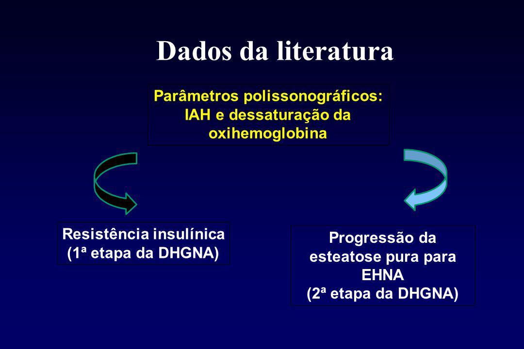 Dados da literatura Parâmetros polissonográficos: