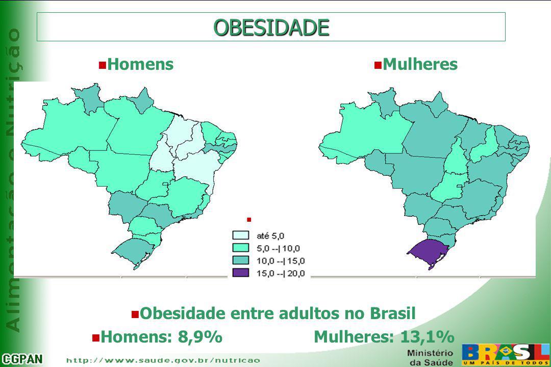 Obesidade entre adultos no Brasil