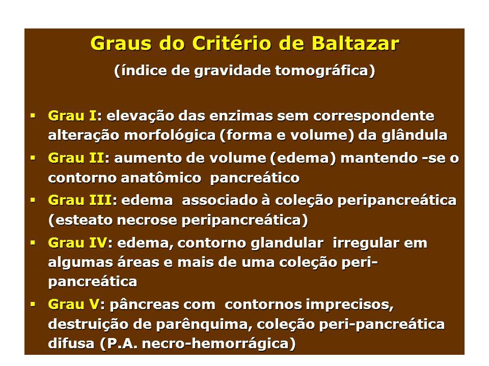 Graus do Critério de Baltazar (índice de gravidade tomográfica)