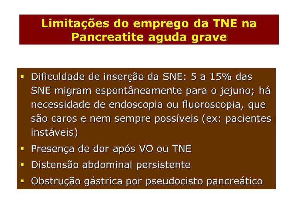 Limitações do emprego da TNE na Pancreatite aguda grave