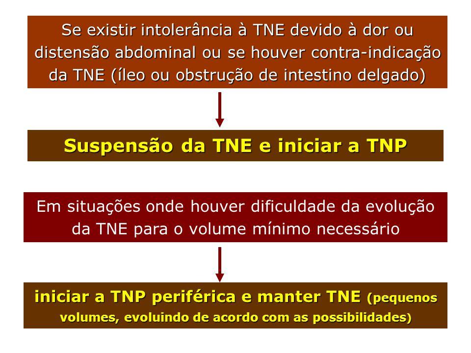 Suspensão da TNE e iniciar a TNP