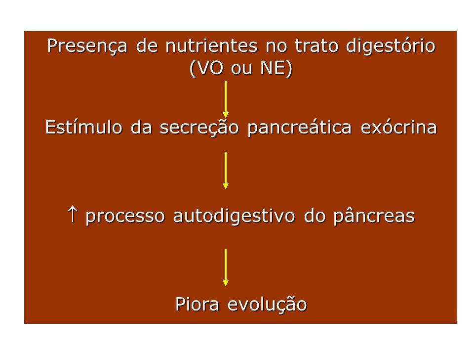 Presença de nutrientes no trato digestório (VO ou NE)