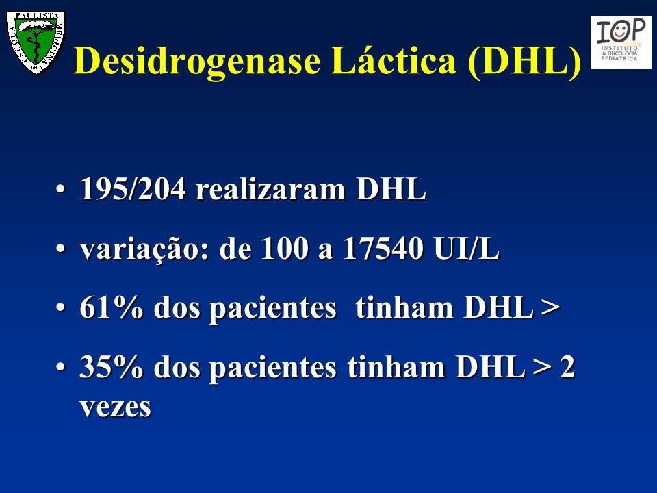 Desidrogenase Láctica (DHL)