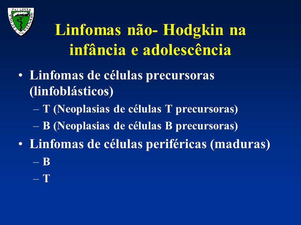 Linfomas não- Hodgkin na infância e adolescência