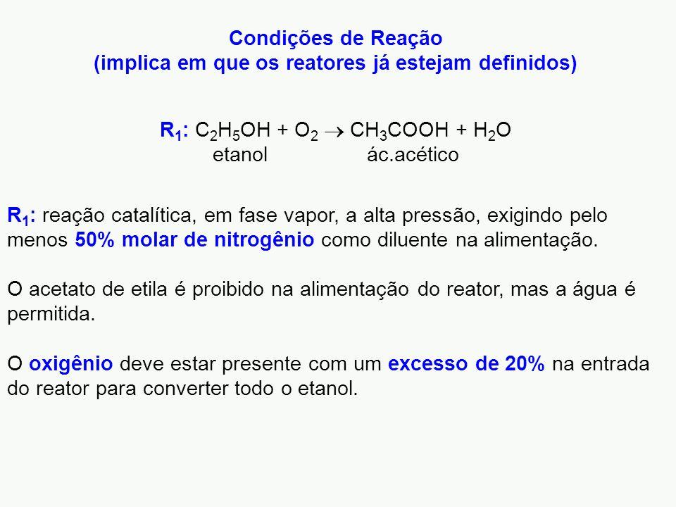Condições de Reação (implica em que os reatores já estejam definidos)