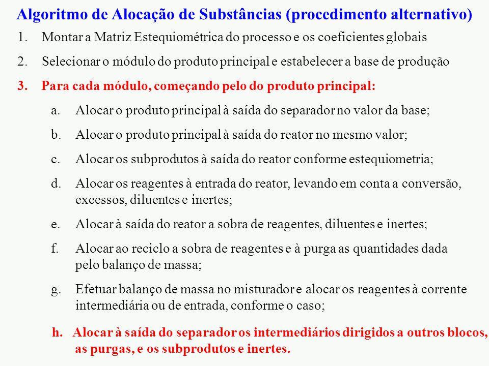 Algoritmo de Alocação de Substâncias (procedimento alternativo)