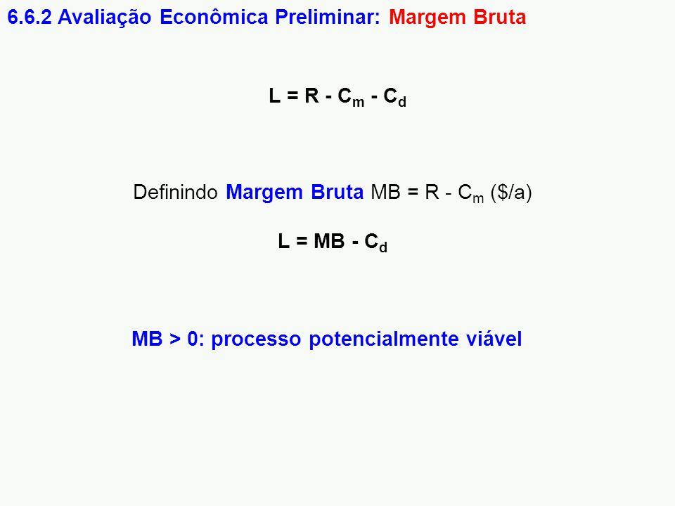 MB > 0: processo potencialmente viável
