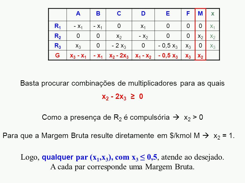 A B. C. D. E. F. M. x. R1. - x1. x1. R2. x2. - x2. R3. x3. - 2 x3. - 0,5 x3. G. x3 - x1.