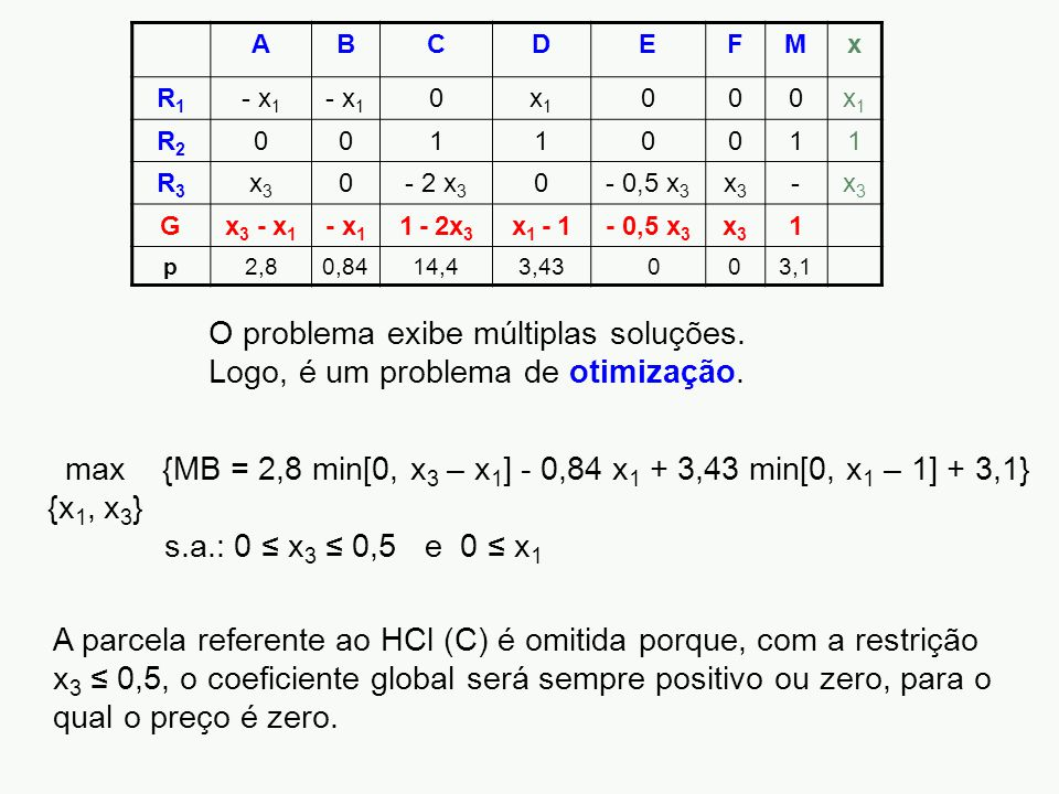 A B. C. D. E. F. M. x. R1. - x1. x1. R2. 1. R3. x3. - 2 x3. - 0,5 x3. - G. x3 - x1.