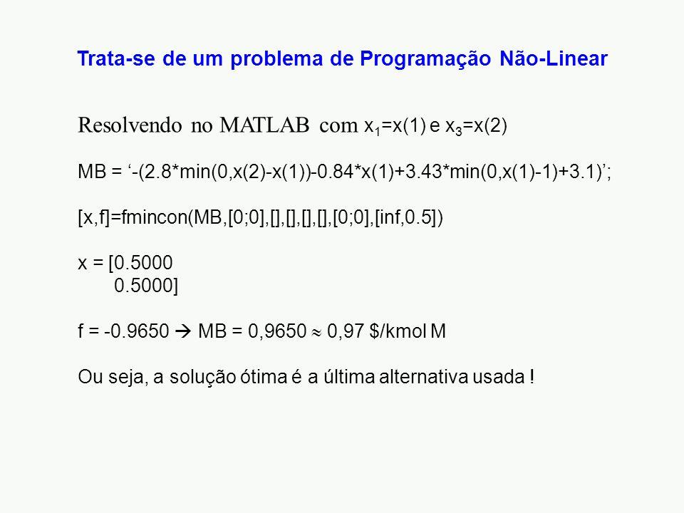 Trata-se de um problema de Programação Não-Linear