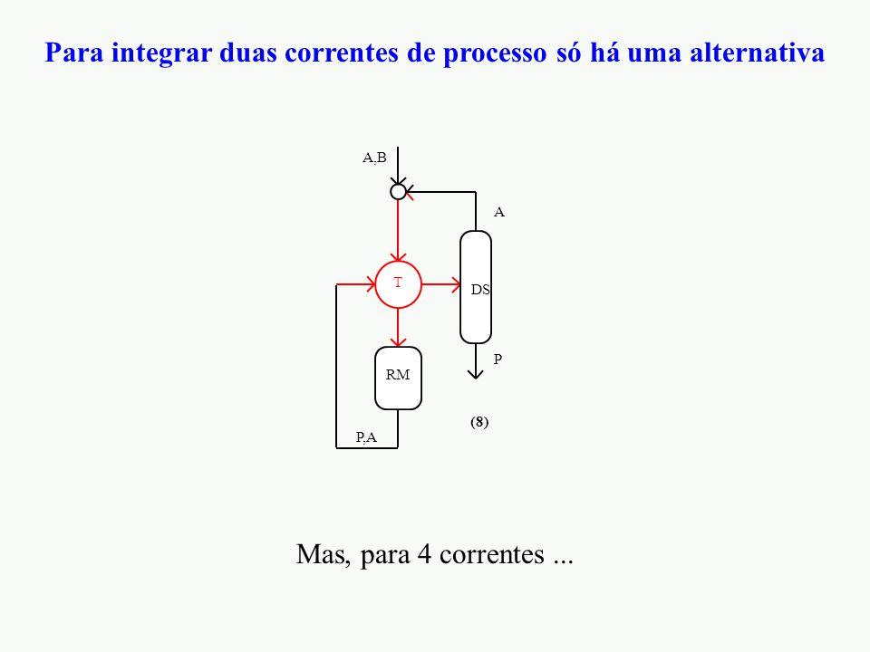 Para integrar duas correntes de processo só há uma alternativa