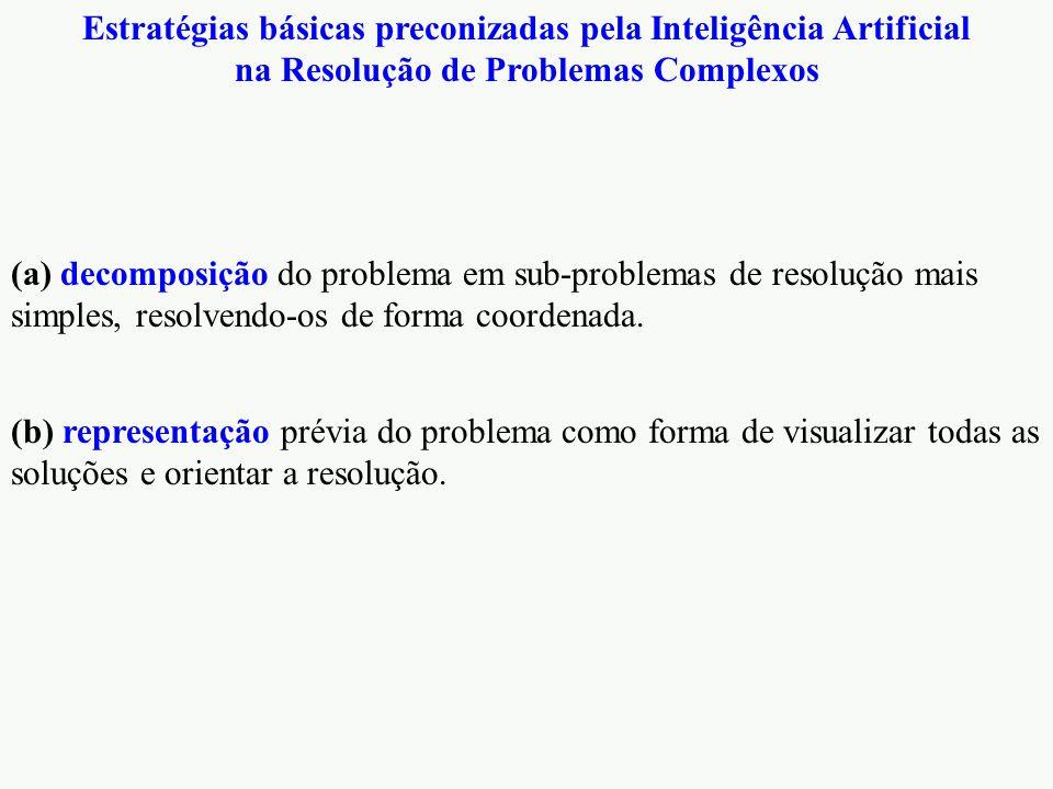 Estratégias básicas preconizadas pela Inteligência Artificial