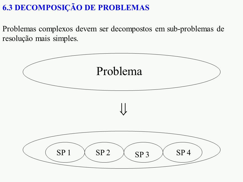  Problema 6.3 DECOMPOSIÇÃO DE PROBLEMAS