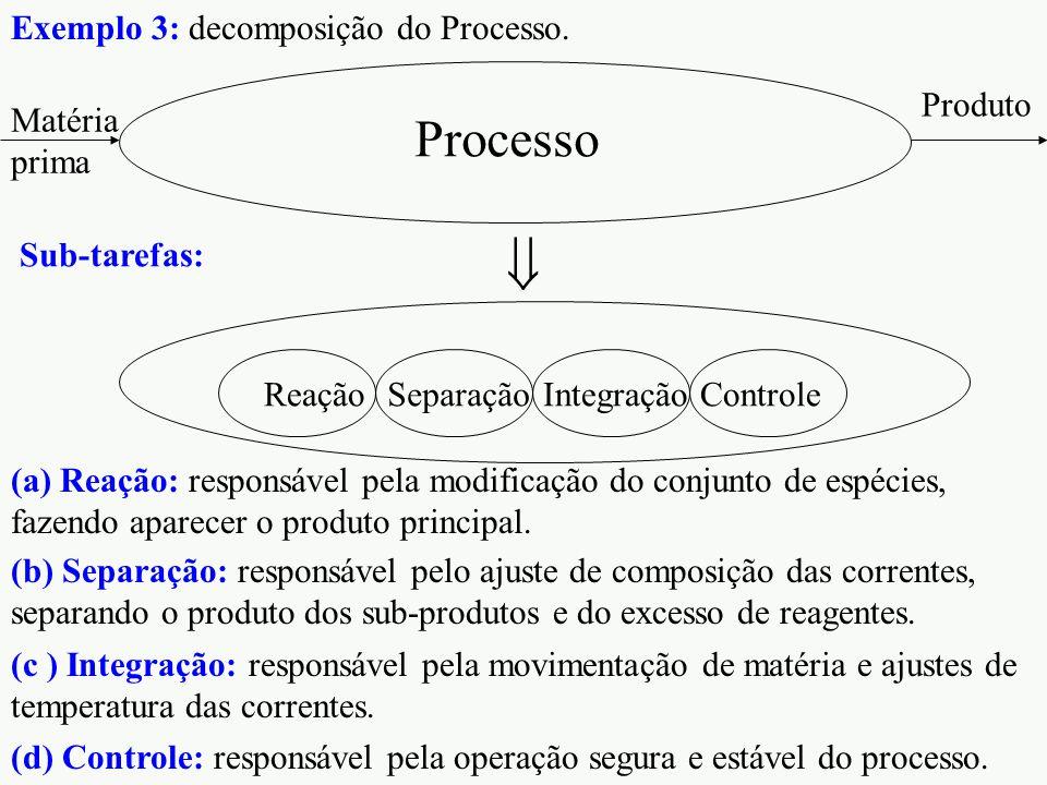 Processo Exemplo 3: decomposição do Processo. Produto Matéria prima