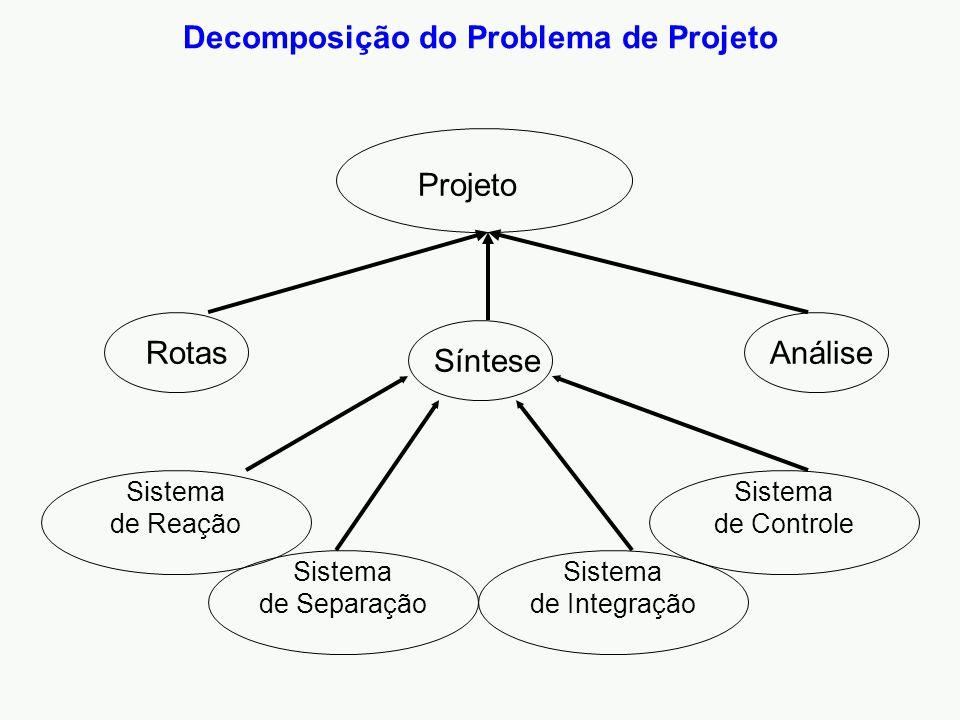 Decomposição do Problema de Projeto