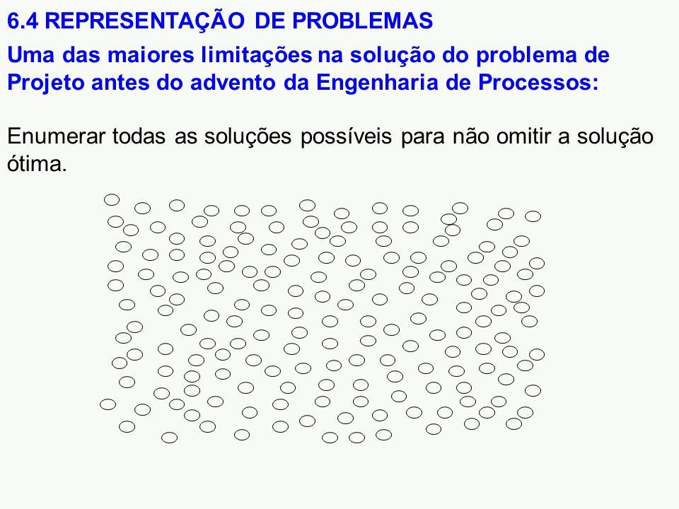 6.4 REPRESENTAÇÃO DE PROBLEMAS