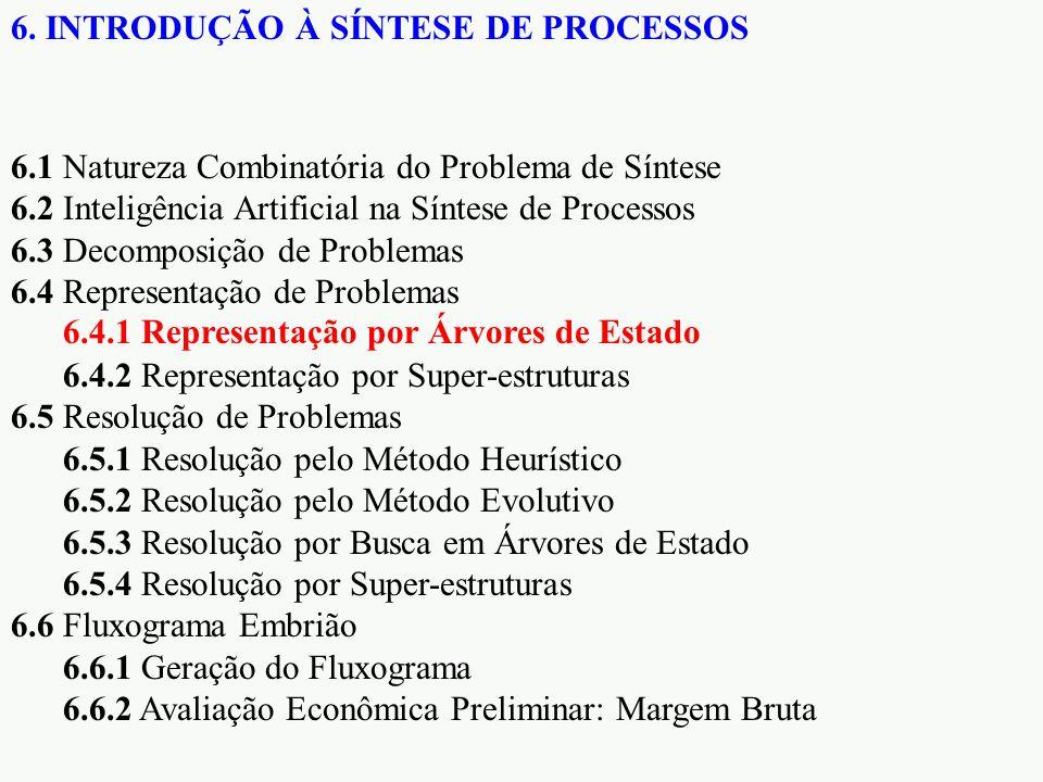 6. INTRODUÇÃO À SÍNTESE DE PROCESSOS