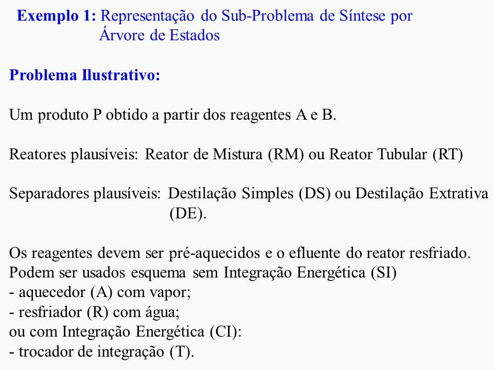 Exemplo 1: Representação do Sub-Problema de Síntese por