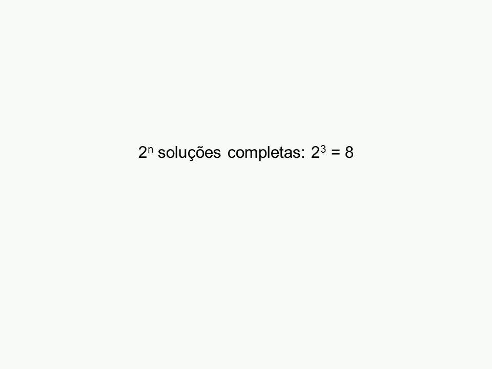 2n soluções completas: 23 = 8
