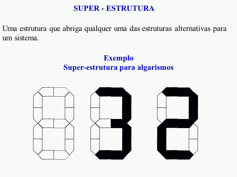 Exemplo Super-estrutura para algarismos