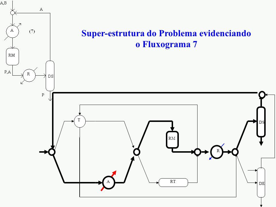 Super-estrutura do Problema evidenciando o Fluxograma 7