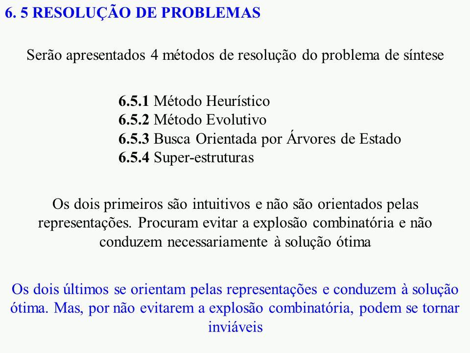 Serão apresentados 4 métodos de resolução do problema de síntese