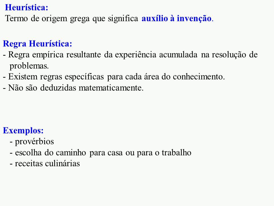 Heurística: Termo de origem grega que significa auxílio à invenção. Regra Heurística: