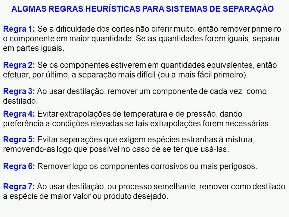 ALGMAS REGRAS HEURÍSTICAS PARA SISTEMAS DE SEPARAÇÃO